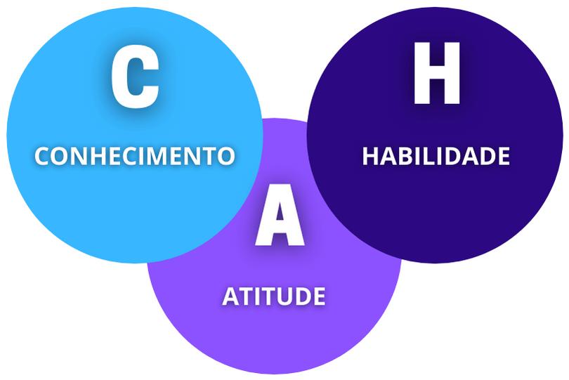 CHA-O-QUE-E